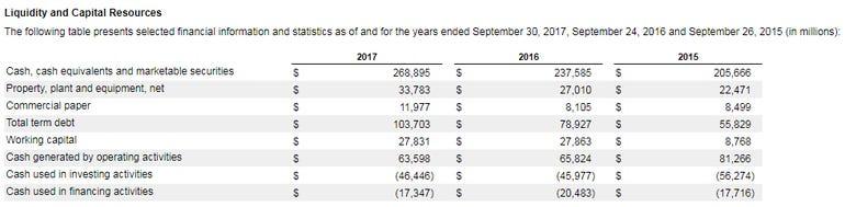 apple-liquidity.png