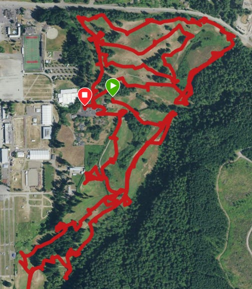Your golf session is also captured by GPS