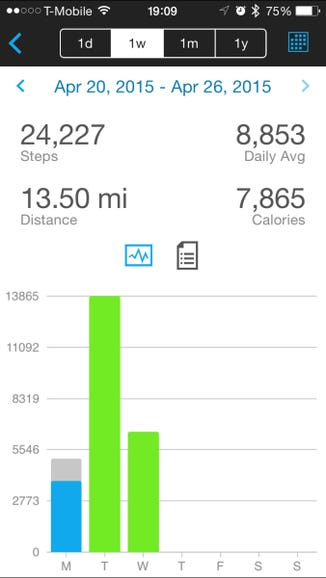 More step stats