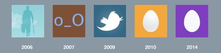 Default Twitter profiles