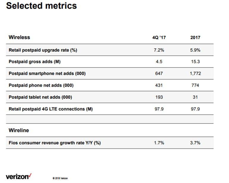 vz-metrics-wireless-q4-2017.png
