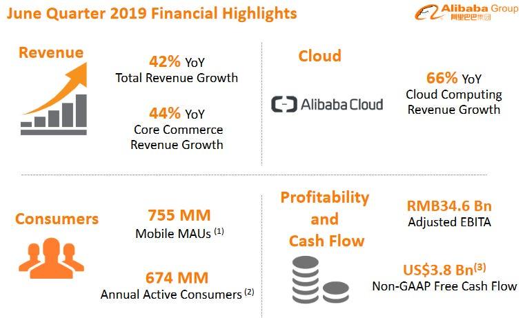 alibaba-cloud-q1-2020.png
