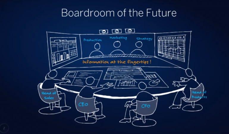 future-boardroom.png