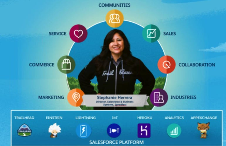 salesforce-dreamforce-2017-platform.png