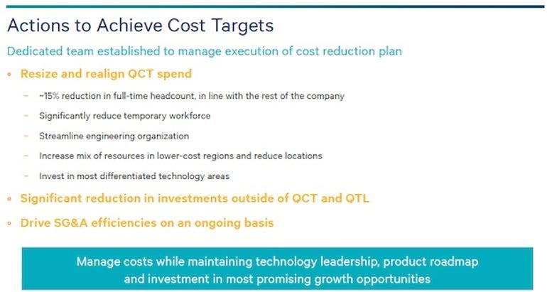 zdnet-qualcomm-q3-2015-restructuring-plan-1.jpg