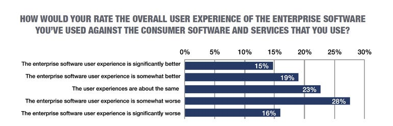 overall-user-experience.png