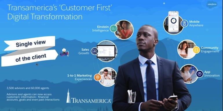 transamerica-financial-services-cloud.png