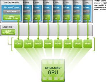virtual-gpu-technology.png
