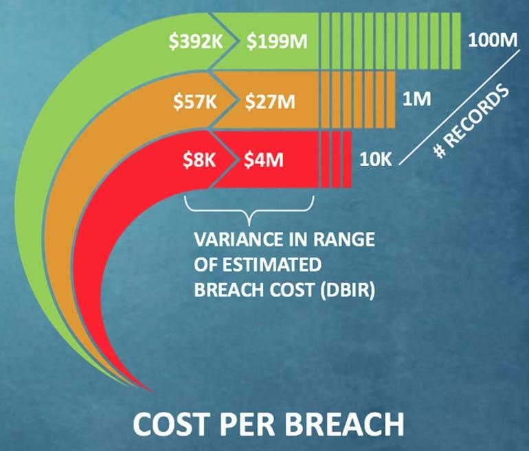 cost-per-breach.jpg