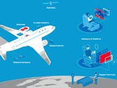 Gogo preps for free in-flight Wi-Fi as Delta trial holds promise