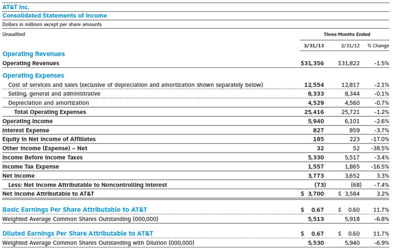 att-1q13-revenues-table01
