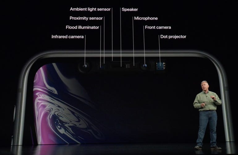 Face ID goes mainstream in the iPhone line