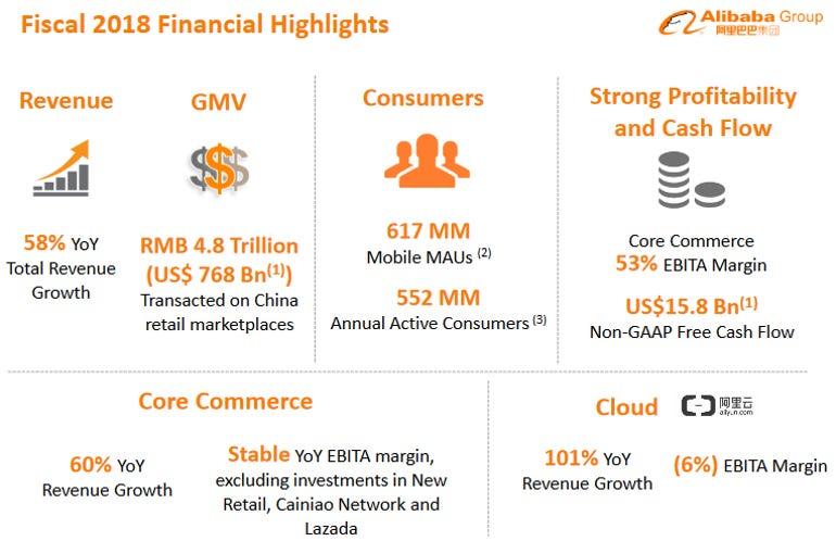 alibaba-2018-results-slide.png