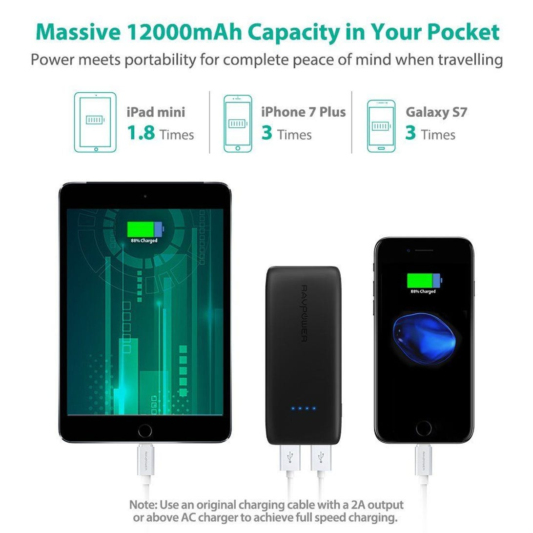 RAVPower Ace 12000mAh powerbank