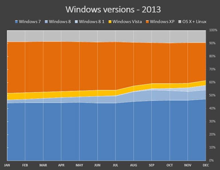 windows-versions-dec-2013-v2