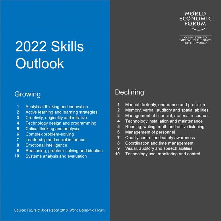 future-jobs-skills-ffc08449f169a75803815aa2bc0dcc88.png