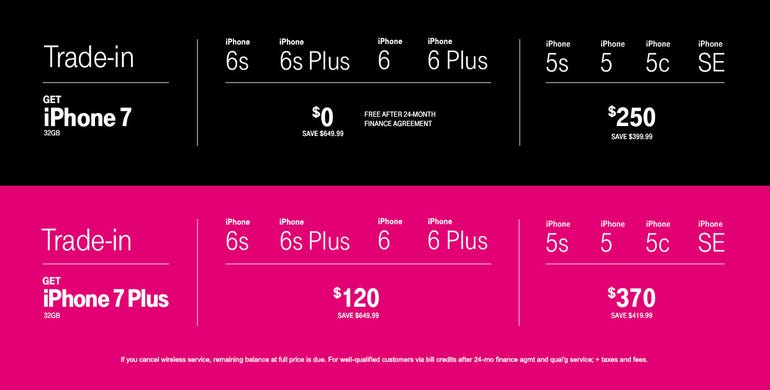 iphone-7-trade-in-t-mobile-pricing.jpg