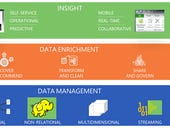 Microsoft rolls out new public previews of Hadoop for Windows Server and Windows Azure