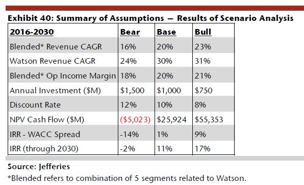 watson-returns-2.png