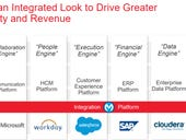 How Deluxe transformed from paper checks to providing an SMB cloud, payments stack