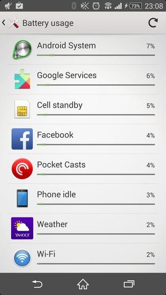 Application battery usage