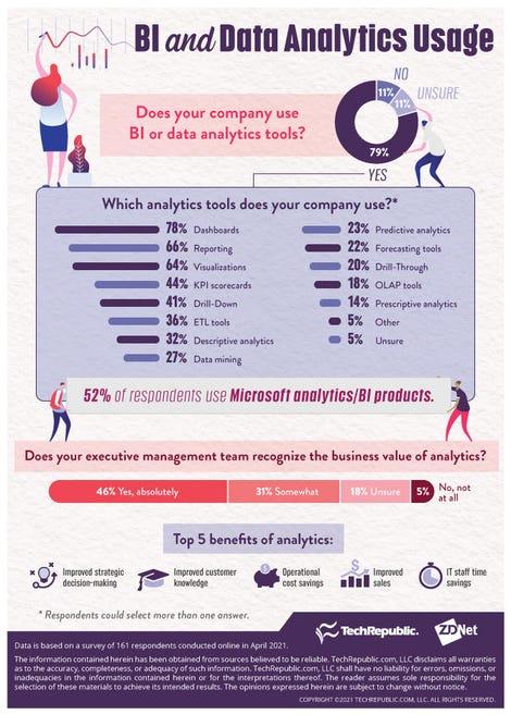 bi-dataanalytics-infographic-04212021.jpg