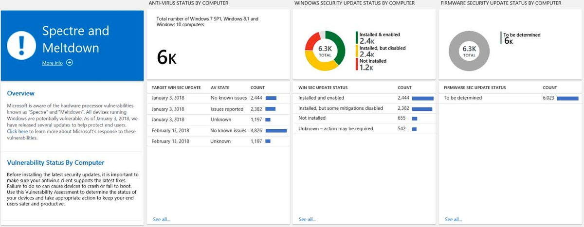 windows-analytics-spectre-meltdown-assessment.jpg