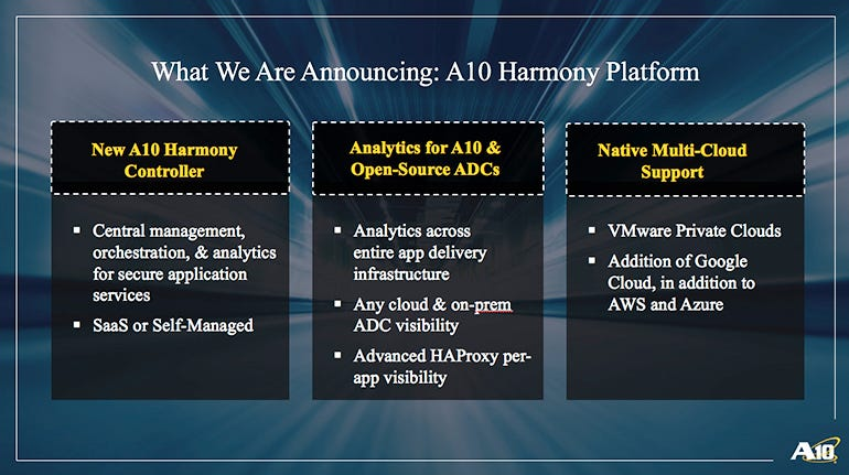 a10-harmony-controller-slide1.jpg