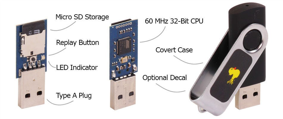 USB Rubber Ducky