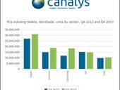 Canalys: PC shipments boosted in Q4 by holiday tablet sales