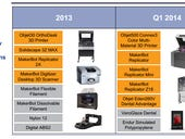 Stratasys delivers solid Q1, Makerbot boosts systems shipments