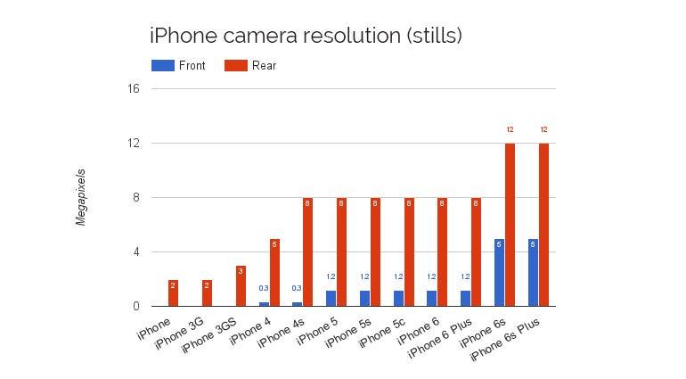 iphone-camera-1.jpg