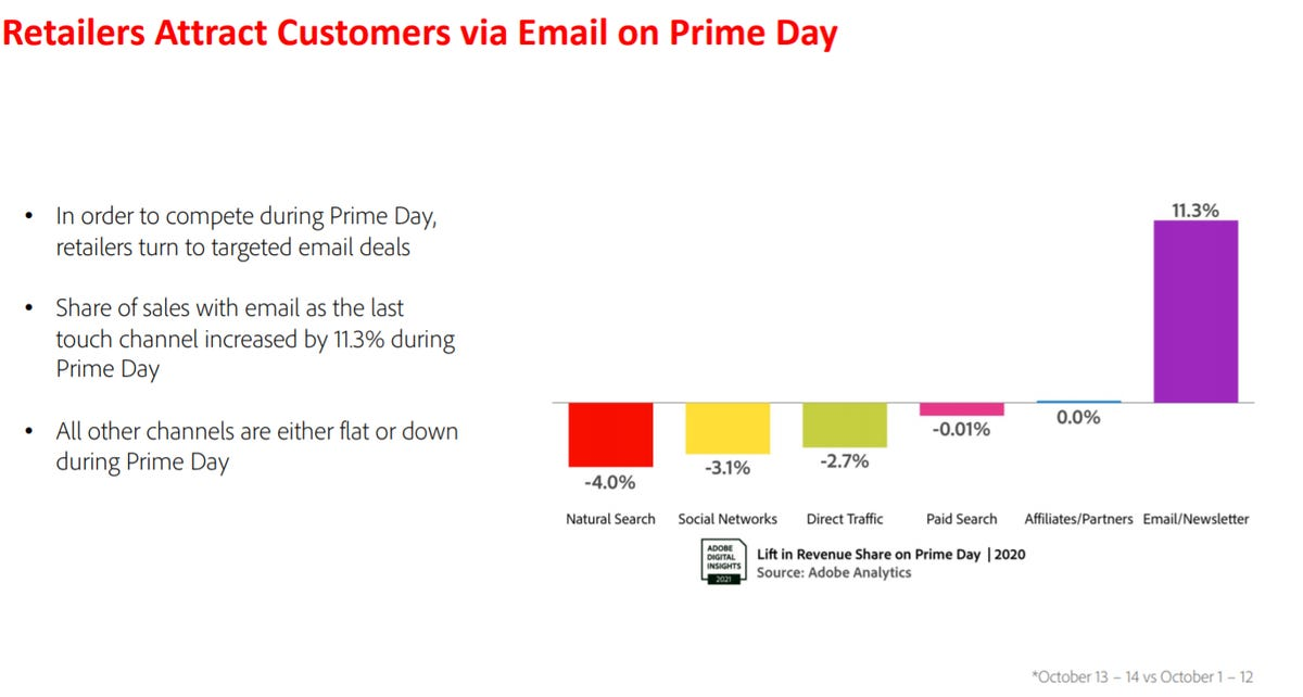 amzn-prime-day-email-marketing.png