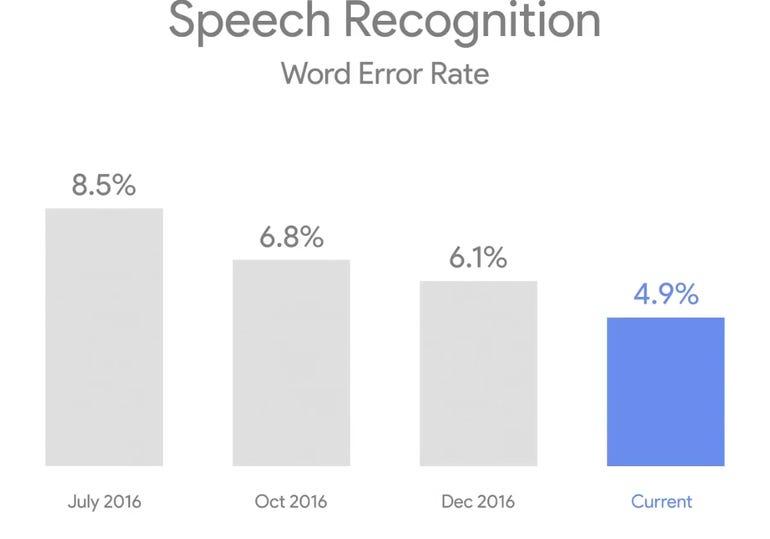 google-speech-recognition.png