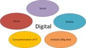 Birth of Digital -- Five aspects of digital