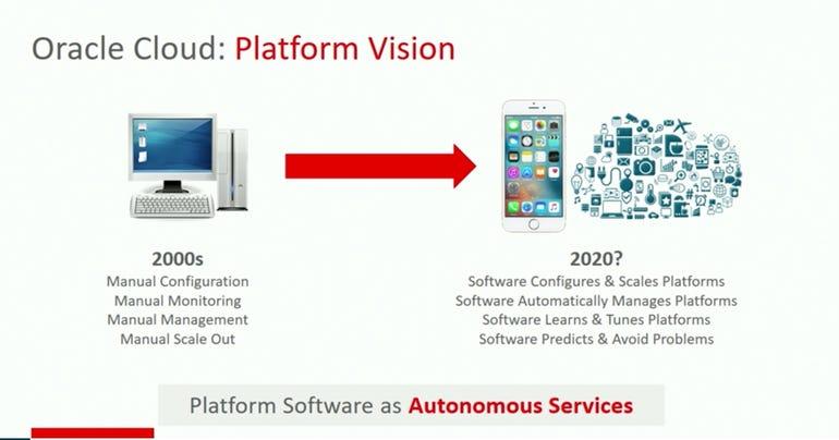 Oracle Autonomous Services