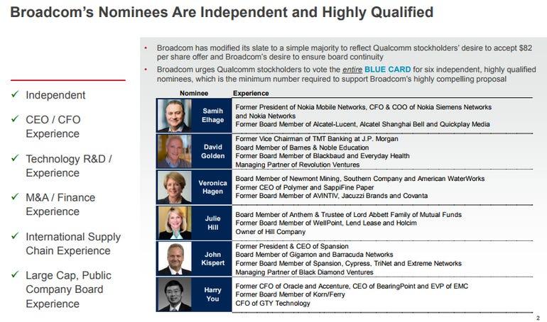 broadcom-qualcomm-nominees.png