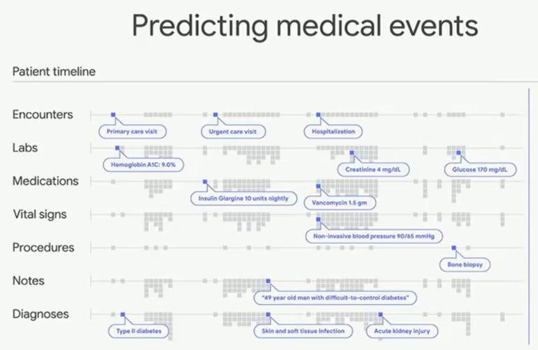 google-prediction-healthcare.png