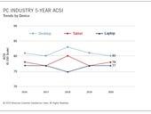 Apple, Samsung battle spills over into PCs, tablets on customer satisfaction, says ACSI