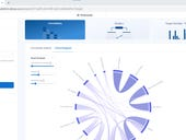 Alteryx announces new AutoML product and Intelligence Suite