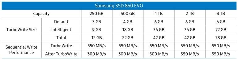 Samsung 860 EVO TurboWrite spec