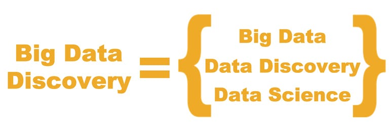 big-data-discovery.png