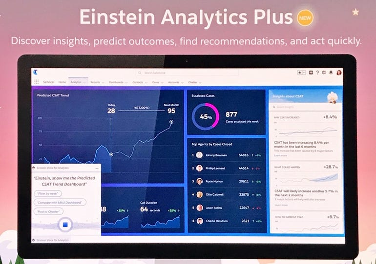 Einstein Analytics Plus