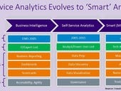 How machine learning and artificial intelligence will transform business intelligence and analytics