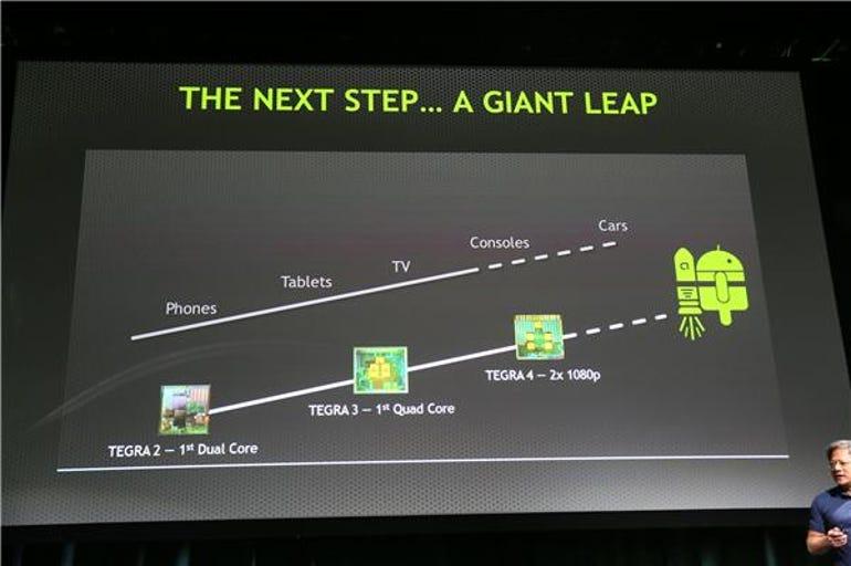 giant leap story 2 slide