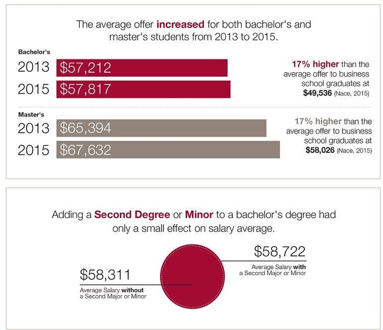 average-offer-is-job-index.jpg