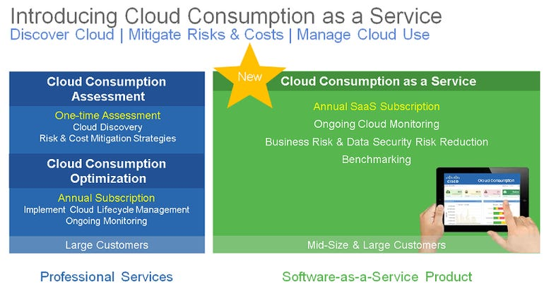 cisco-cloud-consumption.png