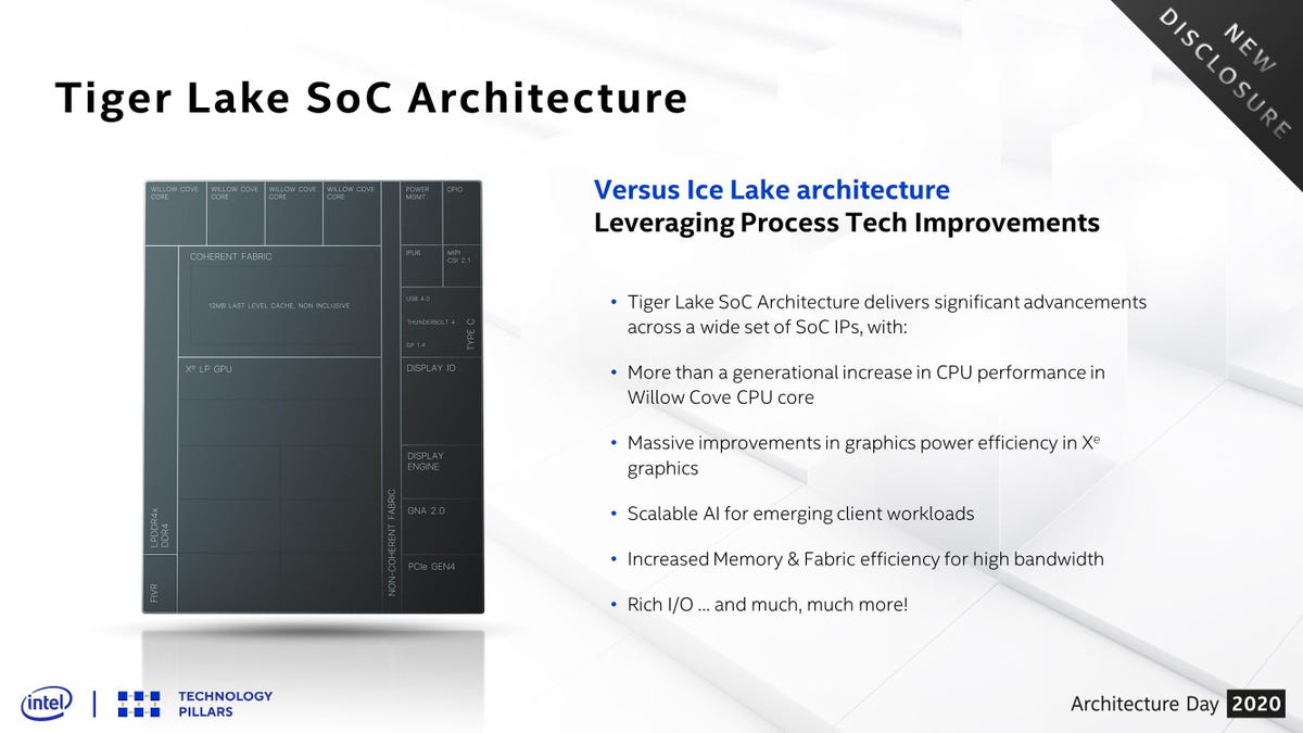 tiger-lake-feature-slide-aug-11-2020.jpg