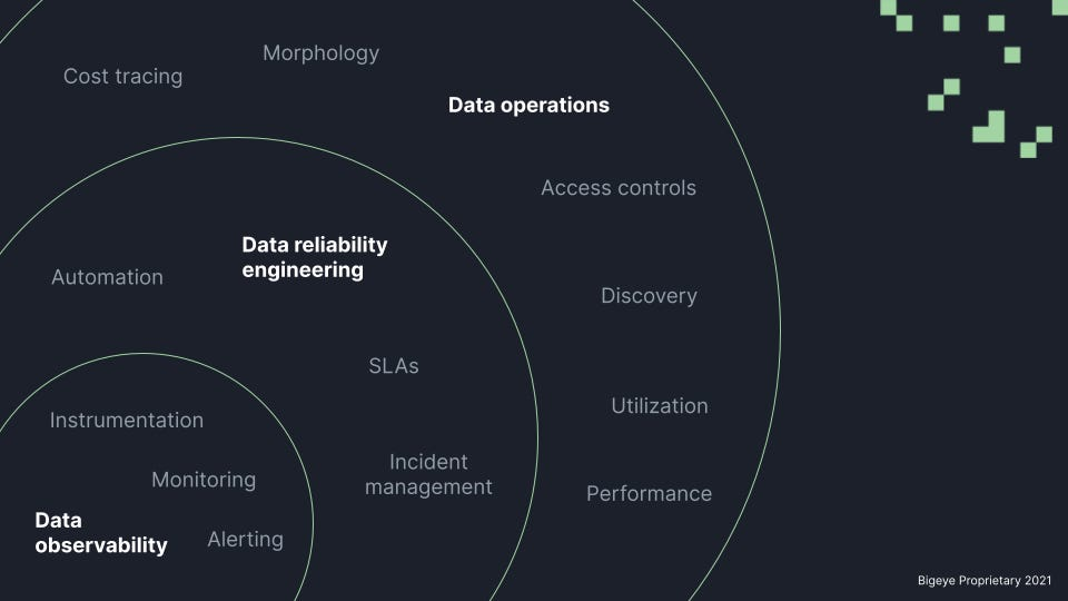 data-reliability-engineering.png