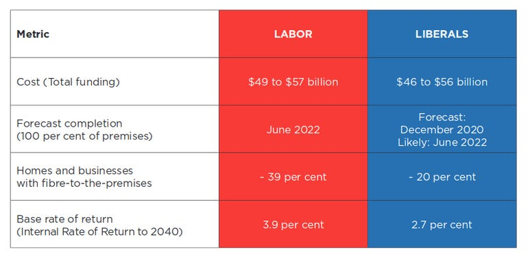 labor-revised-nbn-plan.png